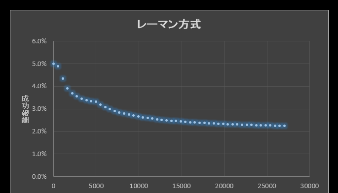 lehman jp